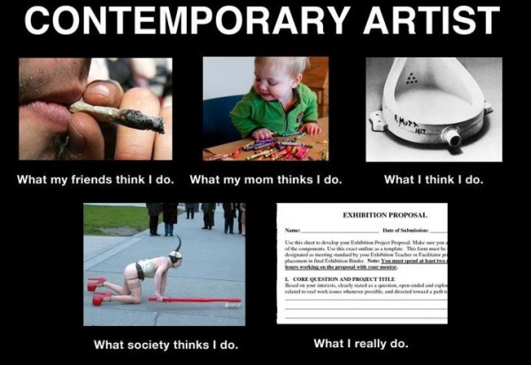 The Contemporary Artist Job Description, put together by Los Angeles artist Garnet Hertz.  Michael Mandiberg sent this to me to illustrate why the Arts Practicum is important: to close the perception gap between how most people see an artist's work and what it's really like.