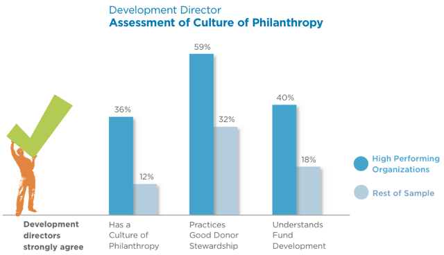 nonprofits-2