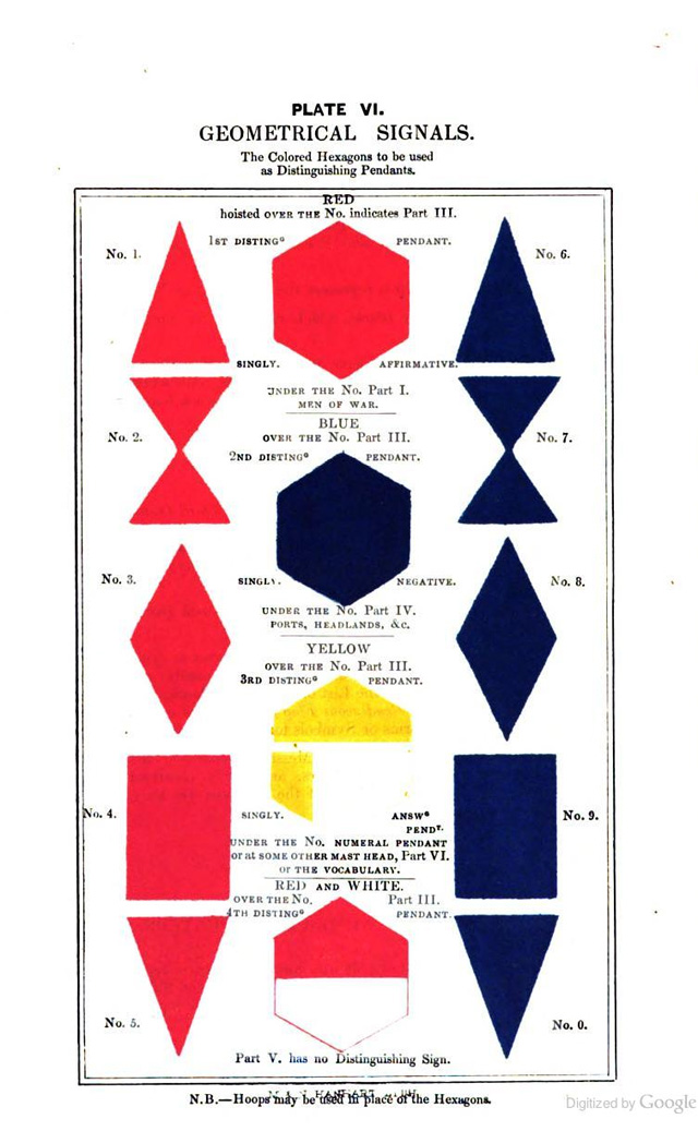 """One of the informative pages from Frederick Marryat and G B. Richardso's """"The universal code of signals for the mercantile marine of all nations,"""" which is linked to on How We Think (via Google Books)"""