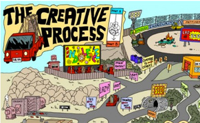 Post image for A Twisted Game of Life Highlights the Pitfalls of the Creative Process