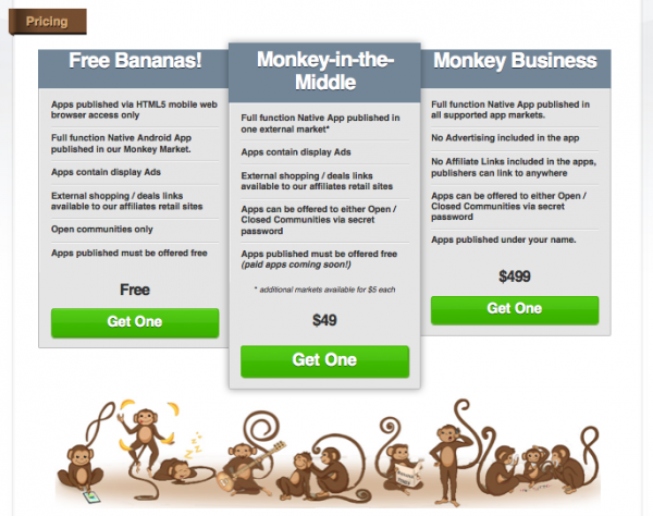 The different app payment plans offered by Infinite Monkeys, from free to $499.