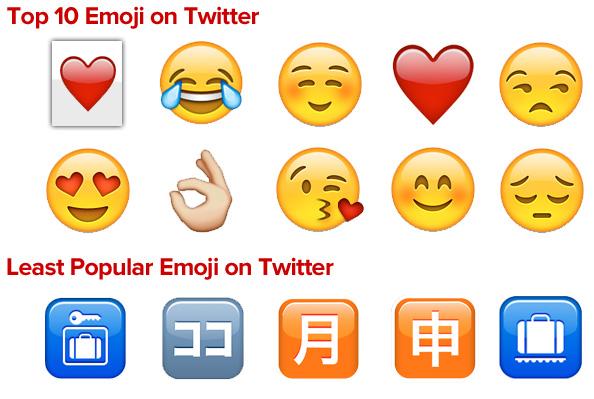 EMOJI-twitter-top