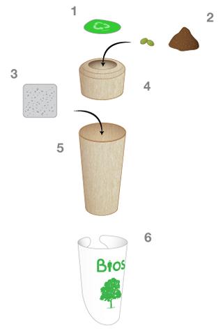 Bios Urn (via urnabios.com)