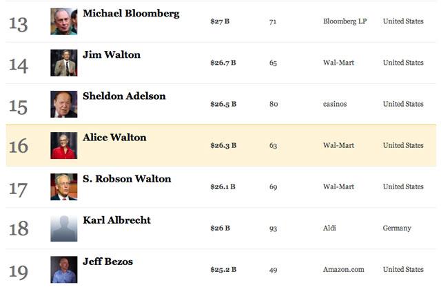 (screencapture of Forbes.com)