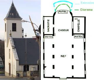 The Saint Gervais-Saint Protais church in Bry-sur-Marne, which houses Daguerre's diarama, and the location of the painting in the church. (via daguerre-bry.com)