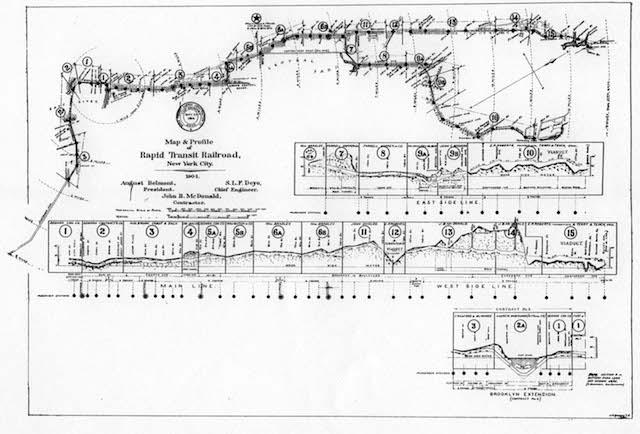 irt-1904-mapprofile