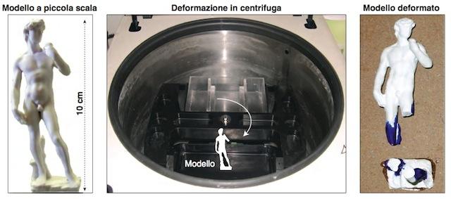 (image courtesy of Consiglio Nazionale delle Ricerche)