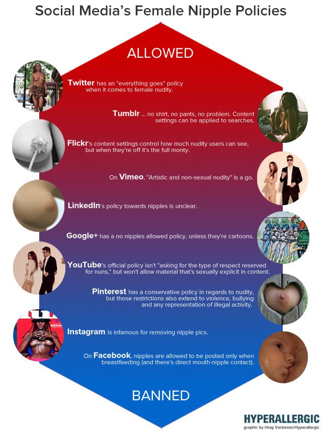 FEMALeNIPPLES-socialmedia-640