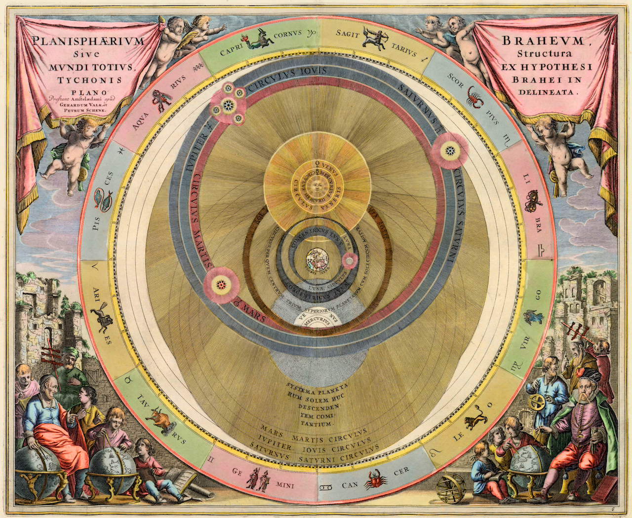 """1716 illustration of Brahe's geocentric-heliocentric system from Andreas Cellarius's """"Harmonia macrocosmica (Cosmic Harmony)"""" (Courtesy the U. of Michigan Library)"""
