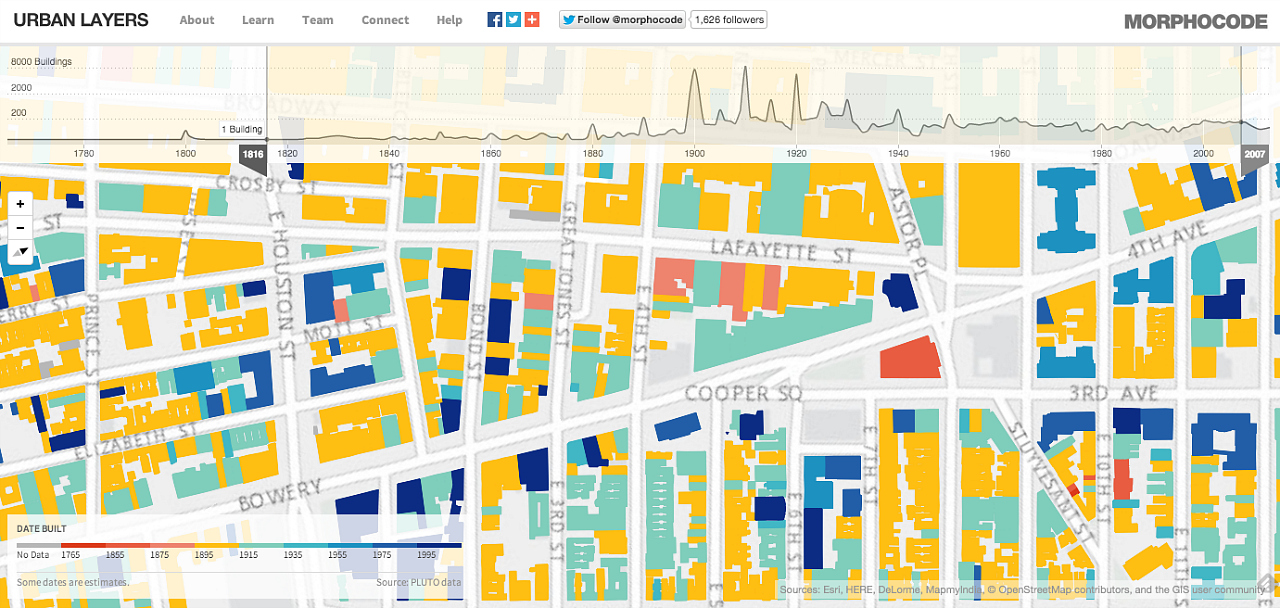 Map Of New York 1800.Mining Tax Data To Map The Past And Future Of Urban Development In