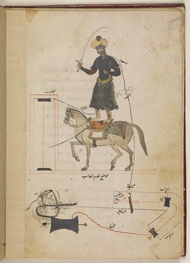 from Kitāb Arshimīdas fī al-binkāmāt, attributed to Archimedes (courtesy British Library, Oriental Manuscripts)