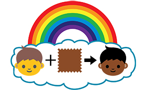 Post image for Emoji Update Promises Racial Diversity, but No Multiracial Couples