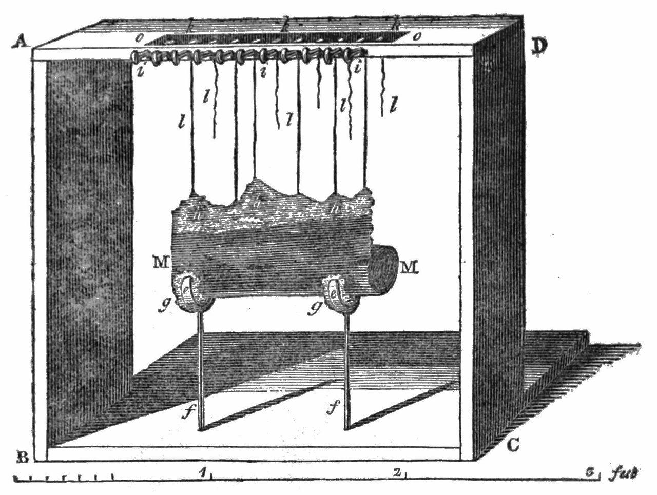 Apparatus used to unroll the Herculenean papyri (1809) (via Wikimedia)