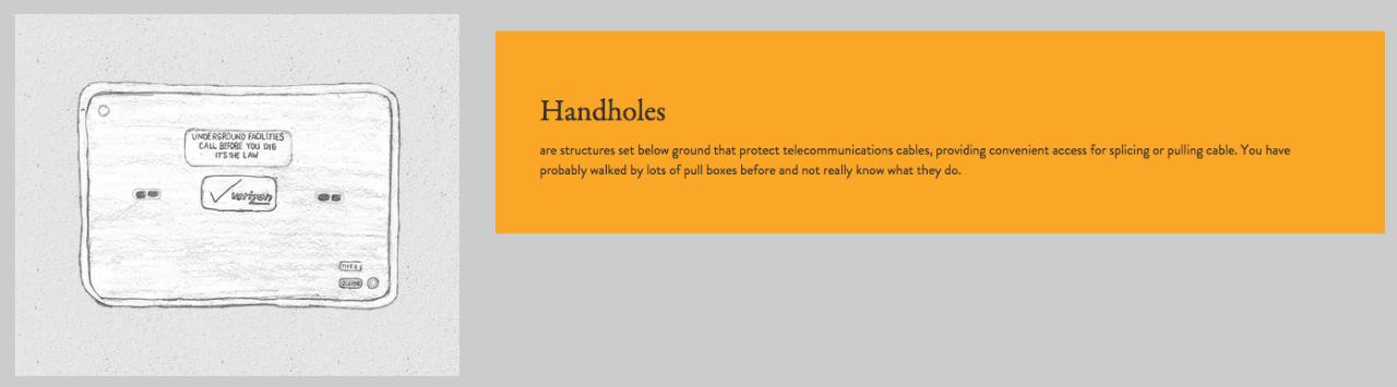 Illustration & description of a a handhole for telecommunications cables