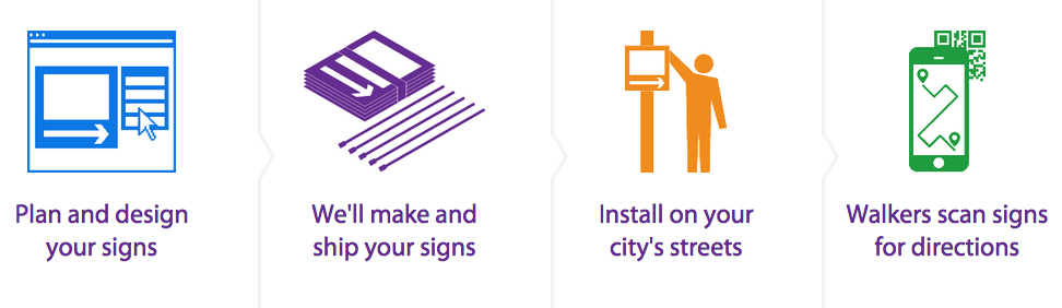 Step-by-step to grassroots signs on the Walk [Your City] site (screenshot by the author for Hyperallergic)