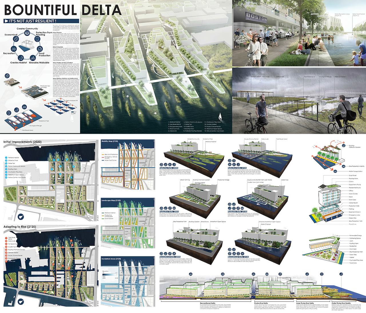"""""""Bountiful Delta"""" led by University of W ashington – Guided by the notion that resilience alone is not good enough, this proposal envisions waterfront neighborhoods that """"are not just persistent but prosperous."""" The strategy calls for modular infrastructure, adaptable land (think of a community garden that could be transformed for fish farming), a lively and water-resilient pedestrian streetscape, and community spaces, restaurants, and retail establishments to provide a genuine neighborhood feel."""