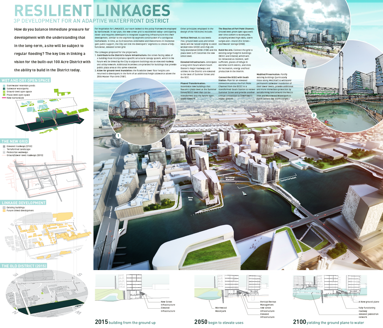 """""""Resilient Linkages"""" led by NBBJ – This proposal attempts to balance the immediate pressure for development in Fort Point with the long-term understanding that the area will be prone to regular flooding in the future. The plan would establish a new, elevated street grid and require developers to integrate supportive infrastructure for sea level rise into their projects, which could then be linked to form fully-functional, neighborhood-scale infrastructure."""
