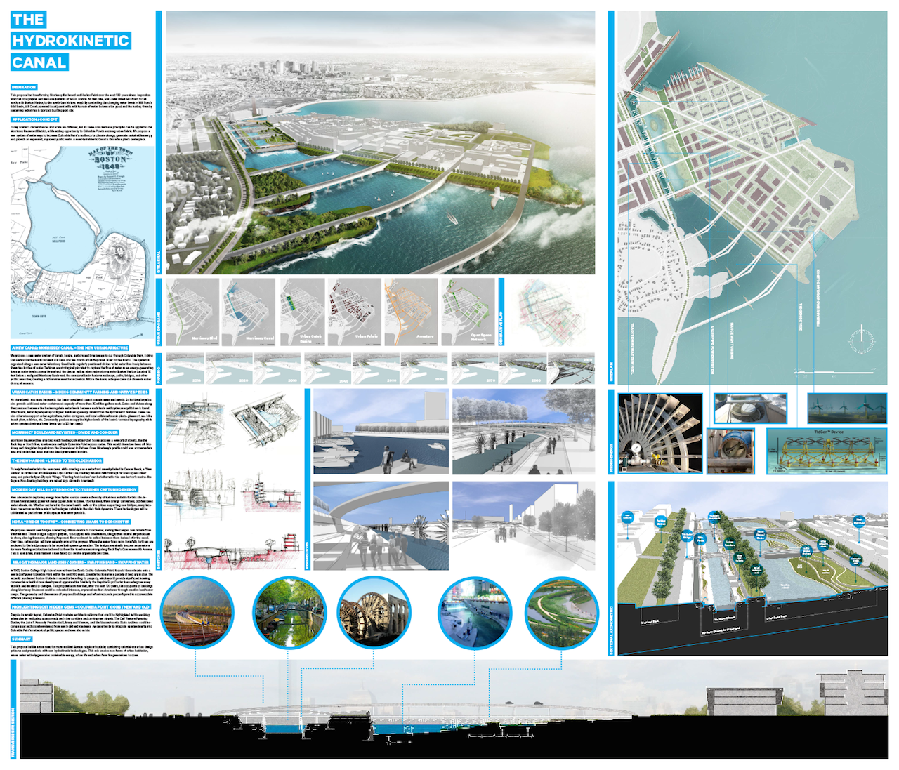 """""""The Hydrokinetic Canal"""" led by Paul Lukez Architecture - This proposal for transforming Morrissey Boulevard and Harbor Point over the next 100 years draws inspiration from the topographic and land-use patterns of 17th century Boston. A new system of waterways would be created to increase Columbia Point's resilience to climate change, generate sustainable energy, and provide an expanded, improved public realm. A new Hydrokinetic Canal is this urban plan's centerpiece."""