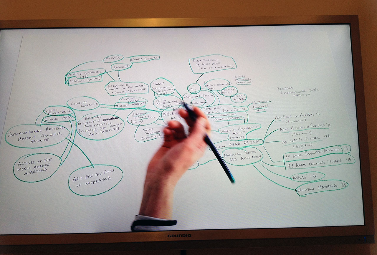 A video of the connections between various revolutionary art exhibitions as it is displayed in the MACBA exhibition. (click to enlarge)