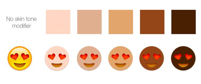 Mockup of emoji skin tones with colors based on the Fitzpatrick Scale. (via Emojipedia)
