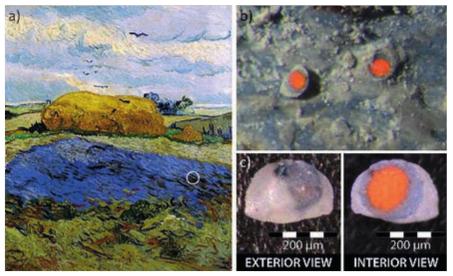 Examining the red lead in Van Gogh's painting (via Angewandte Chemie)