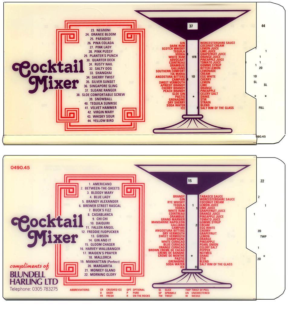 Vintage Blundell Harling cocktail mixer slide rule (via sliderulemuseum.com)