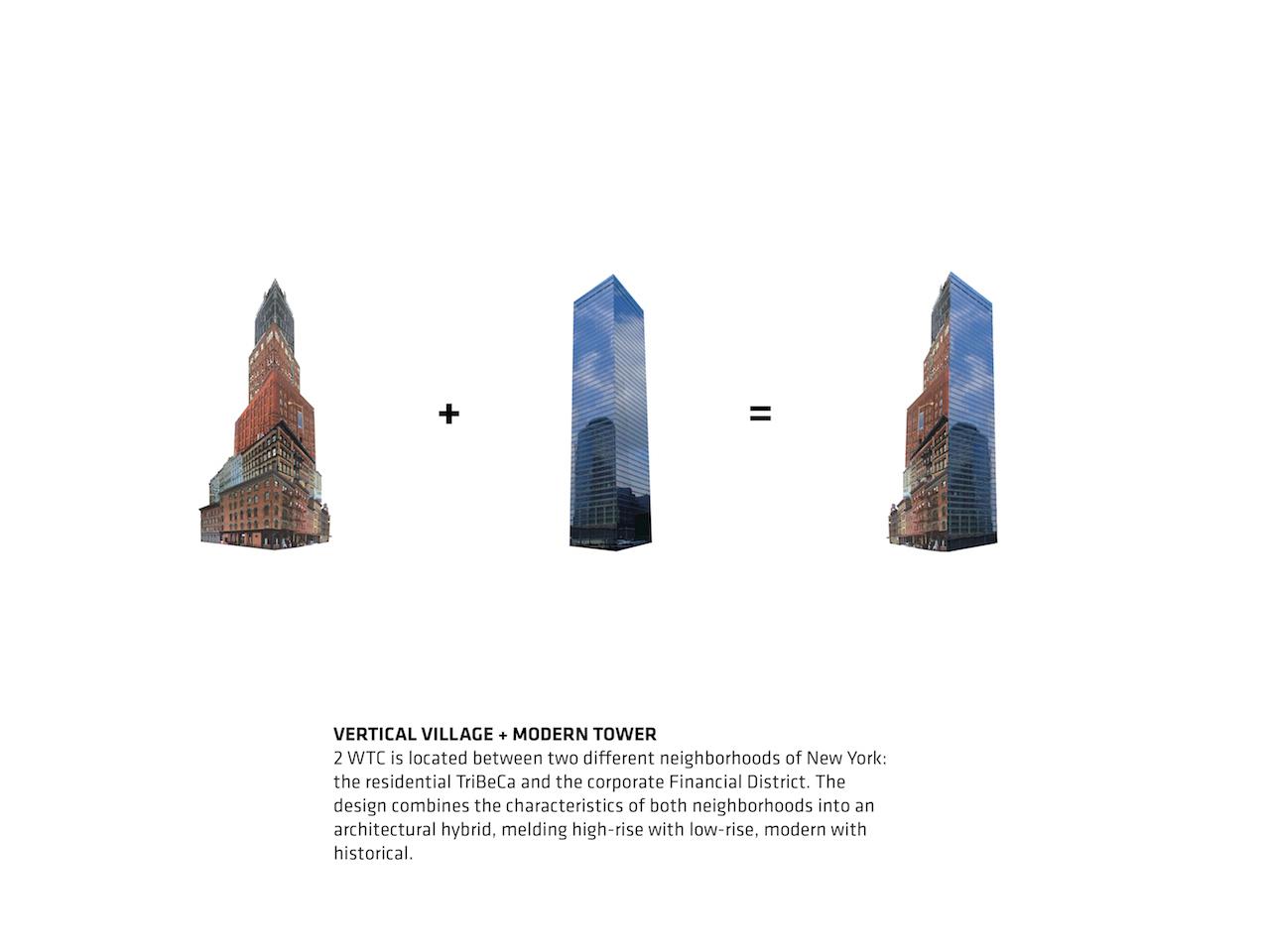 2 WTC diagram by Bjarke Ingels Group
