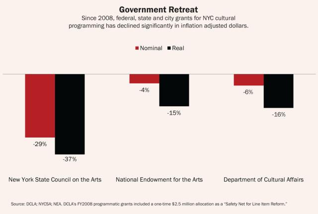 creative-new-york-government-retreat