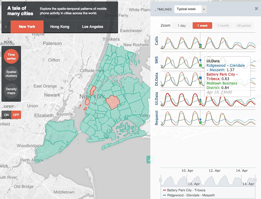 Comparing time and usage in different neighborhoods of New York on MIT Senseable Lab's Many Cities