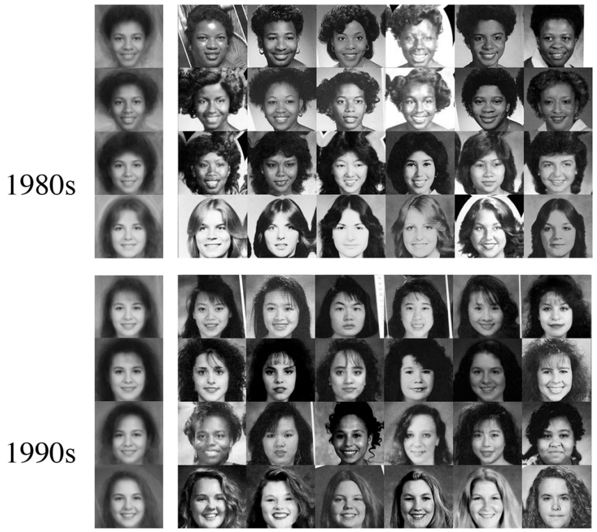 Clusters of girls' hair styles by decade (via arxiv.org)