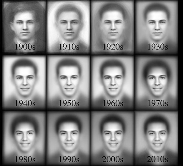 Average images of students by decade (via arxiv.org)
