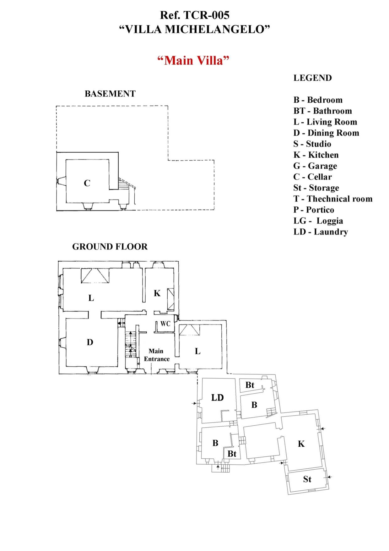 Plans of Michelangelo's Villa (click to enlarge)
