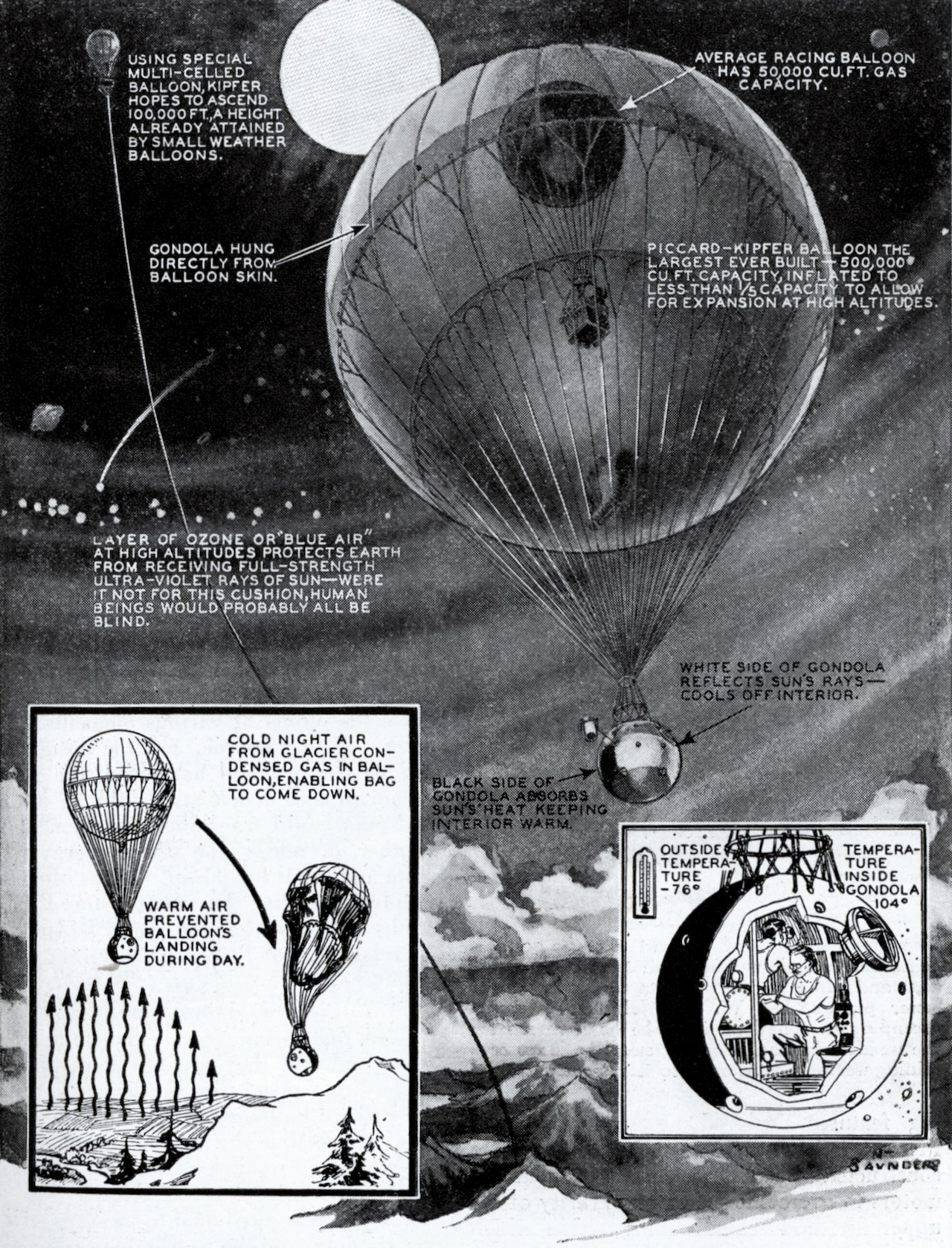 01 - FNRS Balloon to Stratosphere - Auguste Piccard - 1931 - Closed Worlds, 2016 - Lydia Kallipoliti - Storefront for Art and Architecture