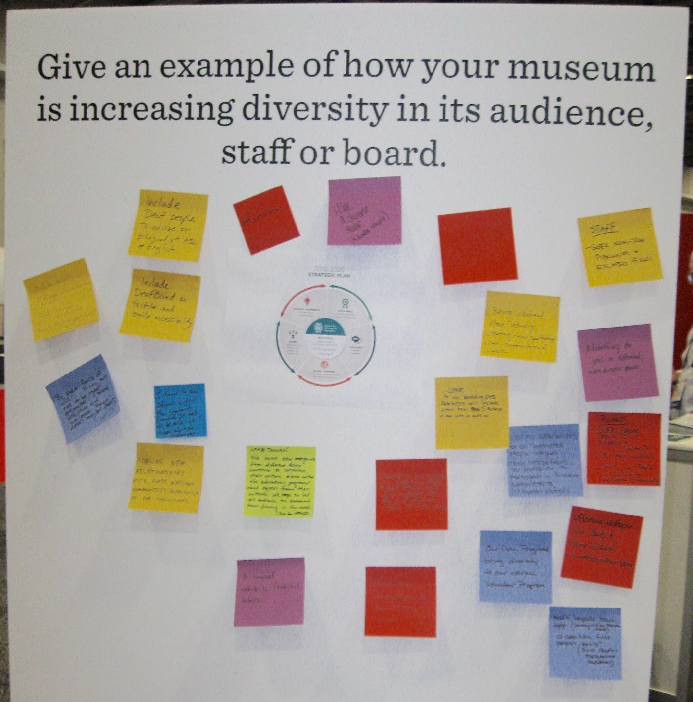 An question board located at the CFM during the conference. All photos by the author for Hyperallergic