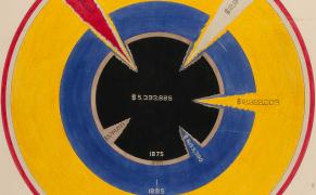 Post image for W. E. B. Du Bois's Modernist Data Visualizations of Black Life