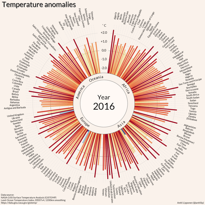 Indywatch feed allcommunity antti lipponen temperature anomalies arranged by country 19002016 screenshot by the author via antti lipponen on flickr fandeluxe Gallery