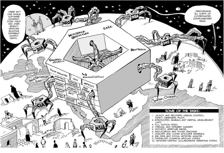 A two-page spread illustrating the monstrous reach of the intelligence-military-industrial complex in chapter 17 of <em>Verax</em>